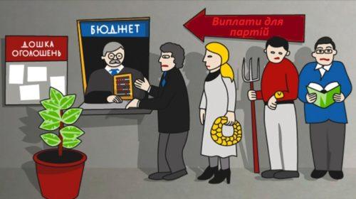 Україна — для народу чи для партій?!