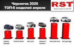 В Чернигове продажи новых авто упали на 34%